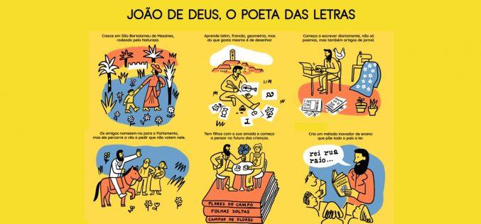 São Marcos da Serra recibe la exposición João de Deus – El Poeta de las Letras